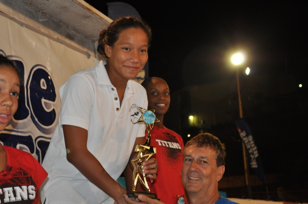 1st-Place-High-Point-Trophy13-14-Female-Syriah-David